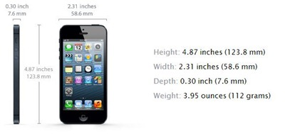 ukuran iphone 5